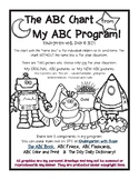 ABC Letters and Sounds Charts