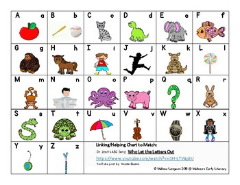 ABC Linking Chart for Dr. Jean's ABC Song from YouTube