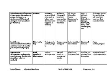 ABC/Numbers Preschool lesson plan
