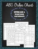 ABC Order Charts (Alphabetical Order)