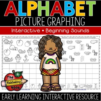 Alphabet Picture Graphing