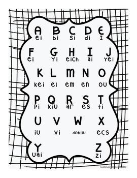 ABC Pronunciation Chart