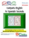 ABC Sound Clues Compare English to Spanish Sounds