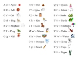 ABC Sounds and Picture Chart