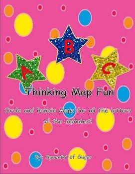 ABC Thinking Maps