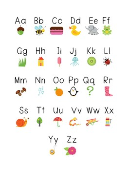 photo about Alphabet Poster Printable titled Alphabet Printables For Wall Printable Chidrens Abc Poster