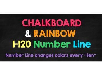 Number Line 1-120
