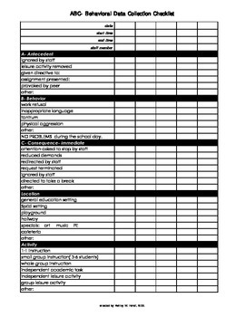 ABC behavioral data collection checklist