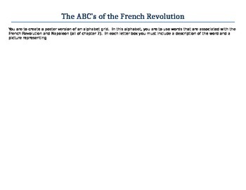 ABC of The French Revolution Project