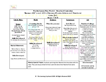 ABC's and 123's Weekly Curriculum