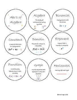 ABC's of Algebra