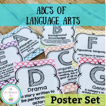 ABC's of Language Arts Posters