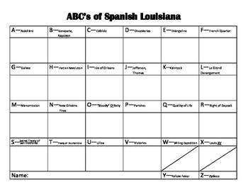 ABC's of Spanish Louisiana Project--No PREP!