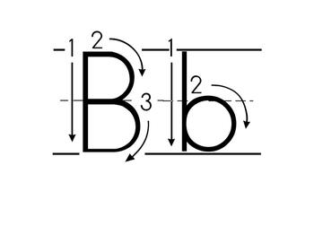 ABC writing