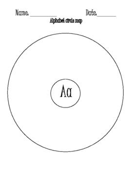 ABCcirclemaps