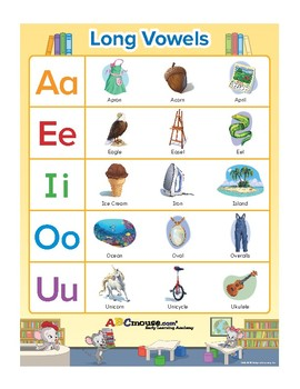 ABCmouse Long Vowels Poster