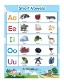 ABCmouse Short Vowels Poster