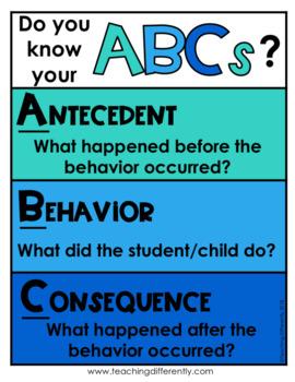 ABCs of Behavior Visual