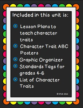 ABC's of Character Traits