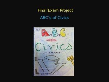 ABC's of Civics PowerPoint