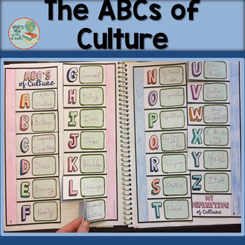 ABCs of Culture Activities