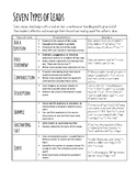 ABCs of Lead-Writing:  7 Ways to Write a Lead - Hook