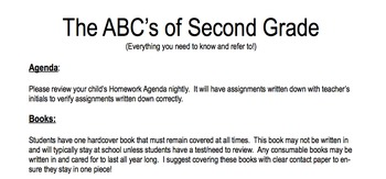 ABCs of Second Grade
