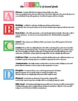 ABC's of Second Grade Editable Document