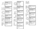ABC's of your grade level- Quick Parent Information Brochure