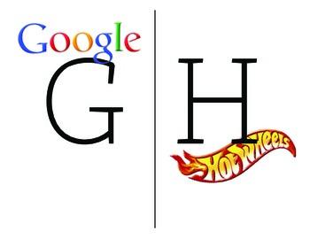 ABCs with Brand Logos