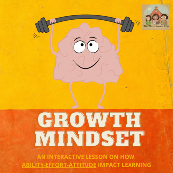 ABILITY-EFFORT-ATTITUDE: How the Growth Mindset Affects Learning