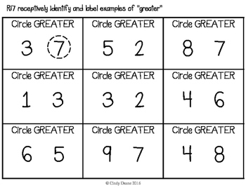 "ABLLS-R ALIGNED MATH ACTIVITIES R17 Identify & label examples of ""greater"""
