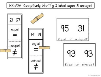 ABLLS-R ALIGNED MATH ACTIVITIES R25/26 Identify & label equal & unequal