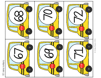 ABLLS-R ALIGNED MATH ACTIVITIES R7 Name numbers
