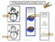 """ABLLS-R ALIGNED MATH ACTIVITIES R9 Identify & label """"more""""- Winter edition"""