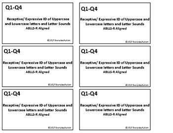 ABLLS- R Aligned Q1-Q4 Receptive/Expressive ID letters and sounds