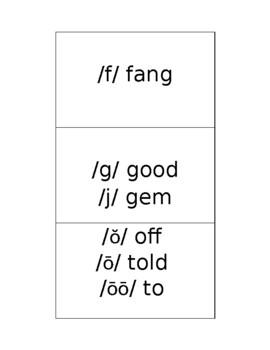 Label Sounds of Letters - Language Cards - ABLLS-R Q4
