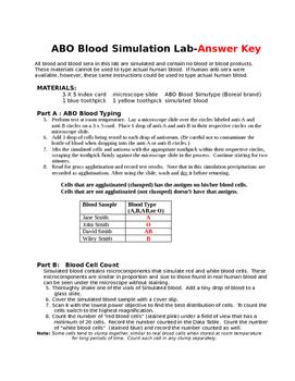ABO Blood Typing Lab
