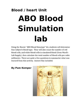 ABO Blood Typing Lab