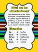 ABREVIATURAS/ABREVIACIONES/ABBREVIATIONS IN SPANISH