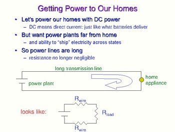 AC Electricity Explained - Physics Quick Review and Presentation