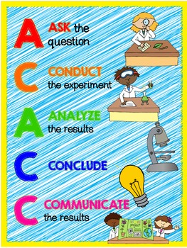ACACC Poster - Scientific Method