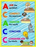 ACACC Poster - Scientific Method