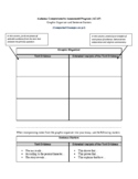 ACAP Text-Dependent Writing Graphic Organizer and Sentence