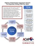 ACAP_TDW_Fact Sheet & Tips (FREE)