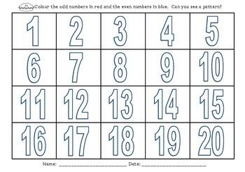 ACARA Apple Themed Maths ACMNA051 Odd & Even Numbers Year 3 Curriculum
