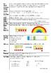 ACARA C2C  Year 1 & 2 Math Handouts containing all basic math strategies
