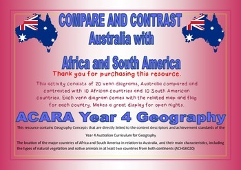 ACARA Geography YR 4 Compare and Contrast