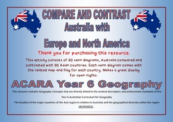 ACARA Geography YR 6 Compare and Contrast