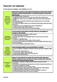 ACARA Visual Arts 'I can' statements (Foundation - Year 2)
